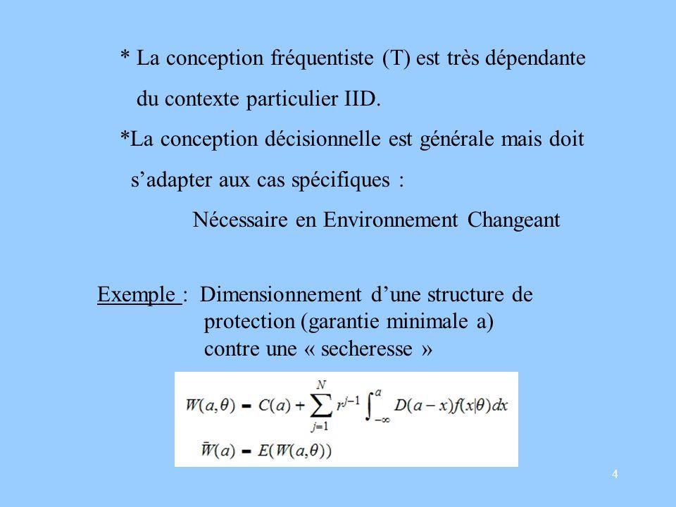 4 * La conception fréquentiste (T) est très dépendante du contexte particulier IID.