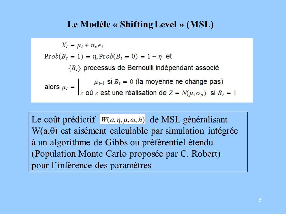 5 Le Modèle « Shifting Level » (MSL) Le coût prédictif de MSL généralisant W(a, est aisément calculable par simulation intégrée à un algorithme de Gibbs ou préférentiel étendu (Population Monte Carlo proposée par C.