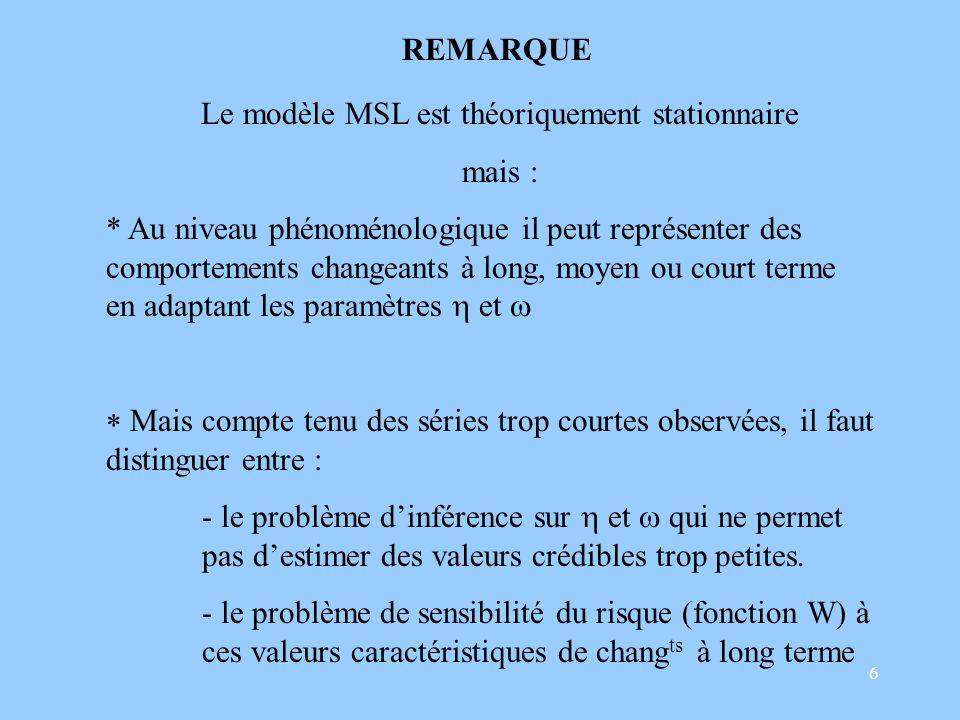 6 Le modèle MSL est théoriquement stationnaire mais : * Au niveau phénoménologique il peut représenter des comportements changeants à long, moyen ou court terme en adaptant les paramètres et Mais compte tenu des séries trop courtes observées, il faut distinguer entre : - le problème dinférence sur et qui ne permet pas destimer des valeurs crédibles trop petites.