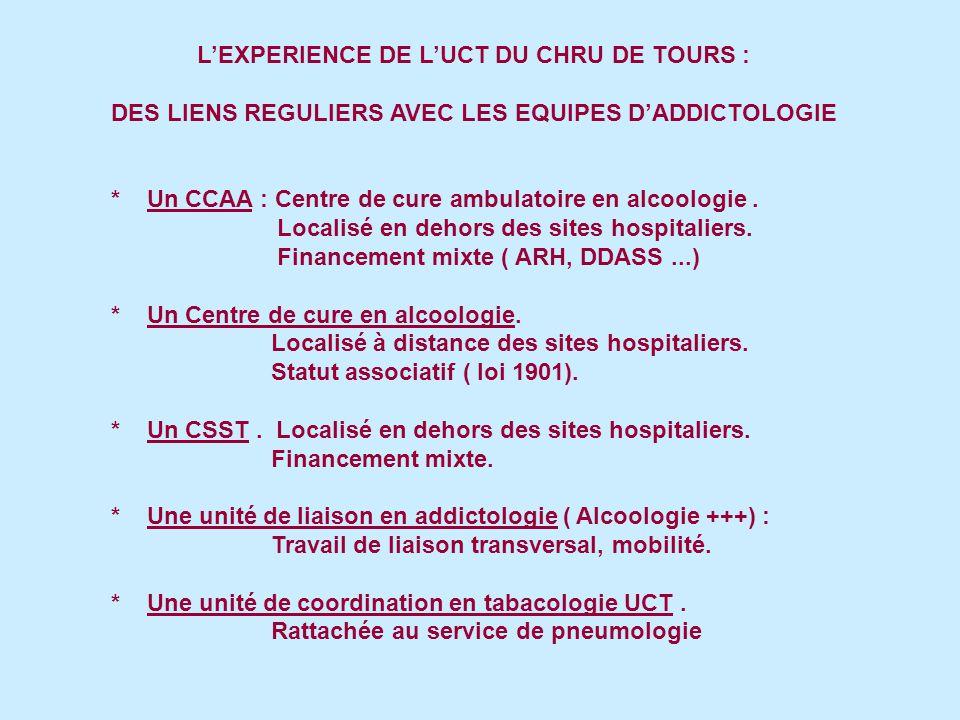 LEXPERIENCE DE LUCT DU CHRU DE TOURS : DES LIENS REGULIERS AVEC LES EQUIPES DADDICTOLOGIE * Un CCAA : Centre de cure ambulatoire en alcoologie.
