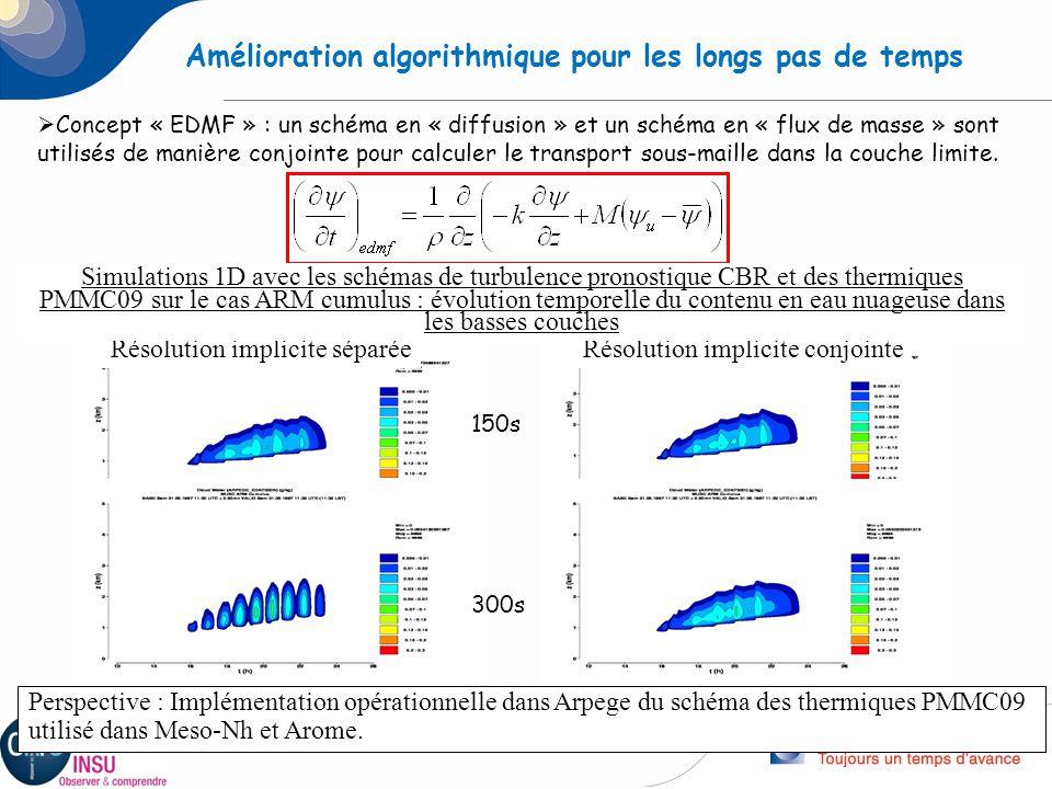 2 Amélioration algorithmique pour les longs pas de temps Concept « EDMF » : un schéma en « diffusion » et un schéma en « flux de masse » sont utilisés