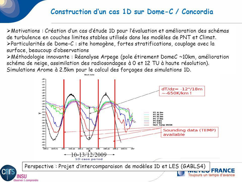 4 Construction dun cas 1D sur Dome-C / Concordia Motivations : Création dun cas détude 1D pour lévaluation et amélioration des schémas de turbulence e