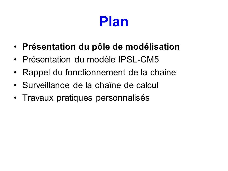 Le pôle de modélisation du climat 80 personnes, coordinateur Jean-Louis Dufresne, dir adj IPSL Missions : – Fédérer les études multidisciplinaires (scientifiques ou techniques) faisant intervenir les composantes du modèle de l IPSL – Identifier et coordonner les simulations de référence – Fédérer et rationaliser les moyens, les développements techniques – Animation scientifique Modèle climat : – Atmosphère – Océan et glace de mer – Surfaces continentales – Cycle du carbone – Chimie IPSLCM5 Earth System Model 3 Le modèle climat IPSL