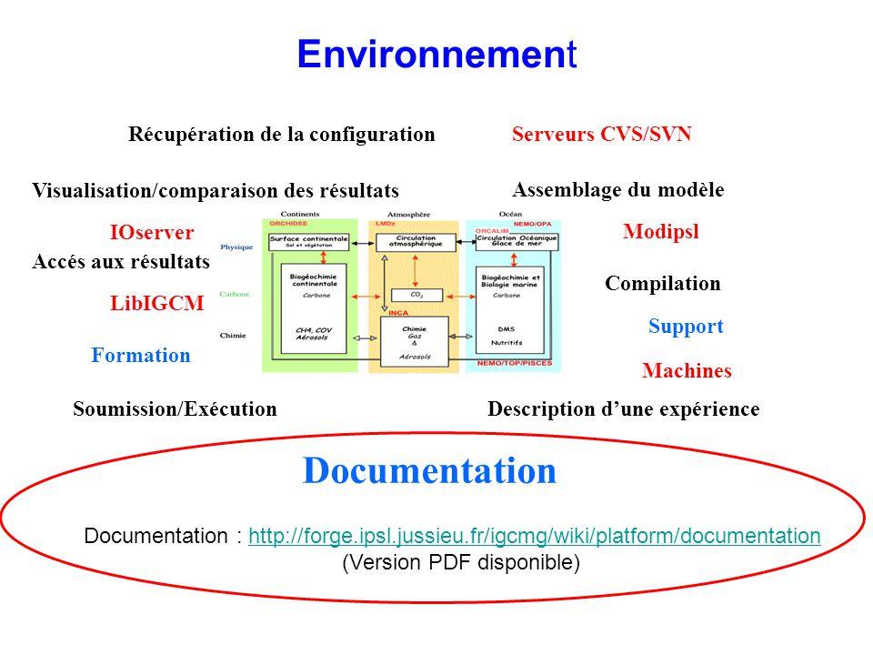 Documentation Récupération de la configuration Compilation Soumission/Exécution Visualisation/comparaison des résultats Description dune expérience As