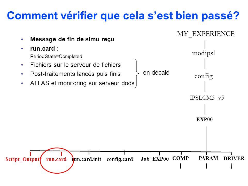 Comment vérifier que cela sest bien passé? Message de fin de simu reçu run.card : PeriodState=Completed Fichiers sur le serveur de fichiers Post-trait