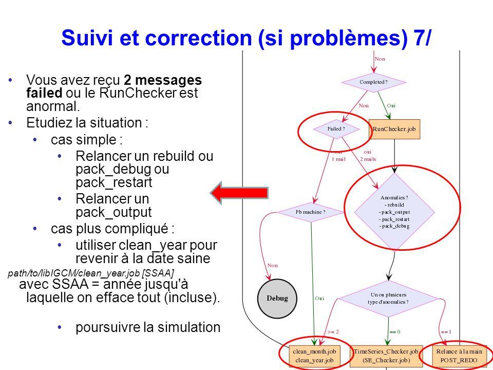 Suivi et correction (si problèmes) 7/ Vous avez reçu 2 messages failed ou le RunChecker est anormal. Etudiez la situation : cas simple : Relancer un r