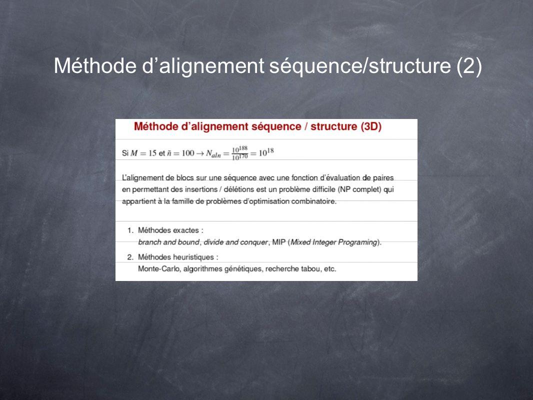 Méthode dalignement séquence/structure (2)