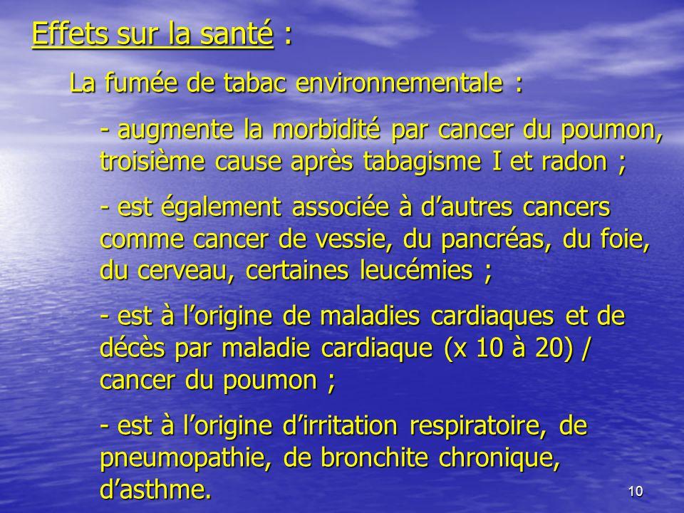 10 Effets sur la santé : La fumée de tabac environnementale : - augmente la morbidité par cancer du poumon, troisième cause après tabagisme I et radon