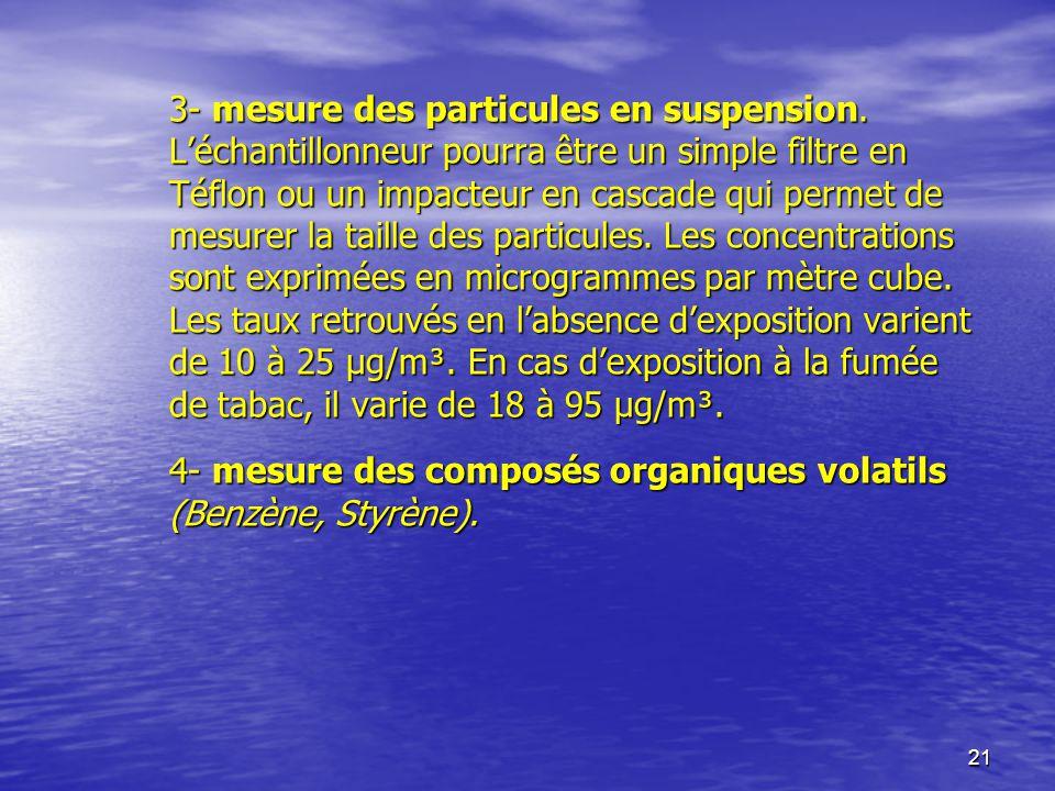 21 3- mesure des particules en suspension. Léchantillonneur pourra être un simple filtre en Téflon ou un impacteur en cascade qui permet de mesurer la