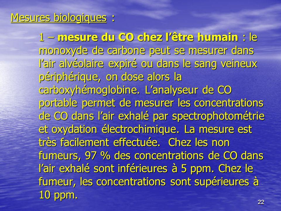 22 Mesures biologiques : 1 – mesure du CO chez lêtre humain : le monoxyde de carbone peut se mesurer dans lair alvéolaire expiré ou dans le sang veine