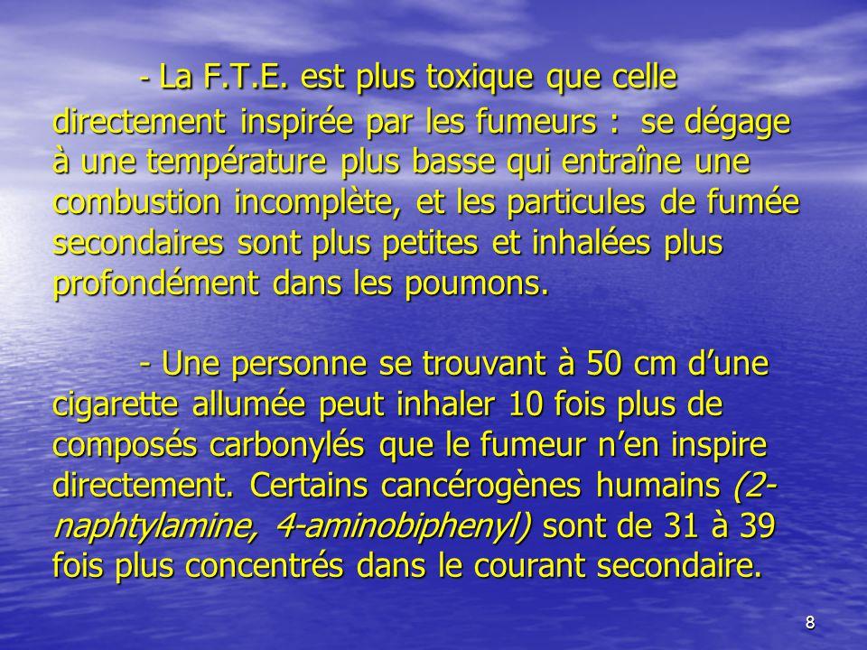 8 - La F.T.E. est plus toxique que celle directement inspirée par les fumeurs : se dégage à une température plus basse qui entraîne une combustion inc