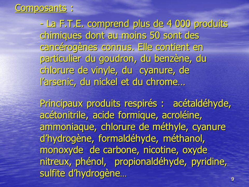 9 Composants : - La F.T.E. comprend plus de 4 000 produits chimiques dont au moins 50 sont des cancérogènes connus. Elle contient en particulier du go