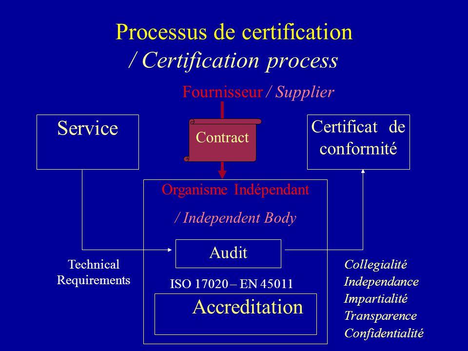 Pourquoi certifier ? / Why to certify ? Pour mieux vendre un produit ou un service –Démarche volontaire du fournisseur –Garantie / Responsabilité / Co