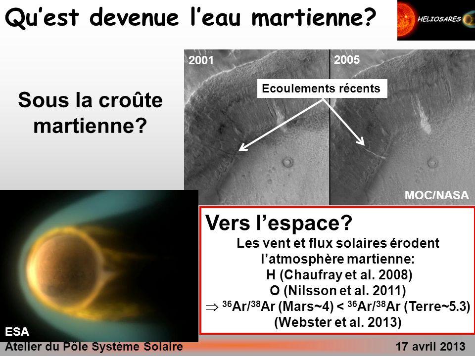 Atelier du Pôle Système Solaire 17 avril 2013 Sous la croûte martienne? Vers lespace? Les vent et flux solaires érodent latmosphère martienne: H (Chau