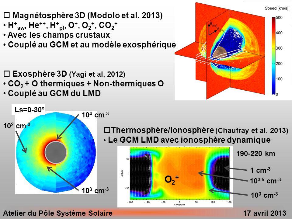 Atelier du Pôle Système Solaire 17 avril 2013 La magnétosphère Structures fines dans la queue Plume de plasma E conv V sw E conv V sw Log 10 O + /cm 3 Haute résolution x= y= z=60km Log 10 O 2 + /cm 3