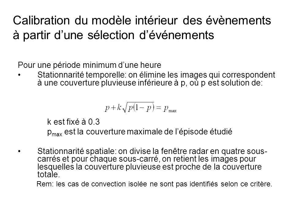 Calibration du modèle intérieur des évènements à partir dune sélection dévénements Pour une période minimum dune heure Stationnarité temporelle: on él