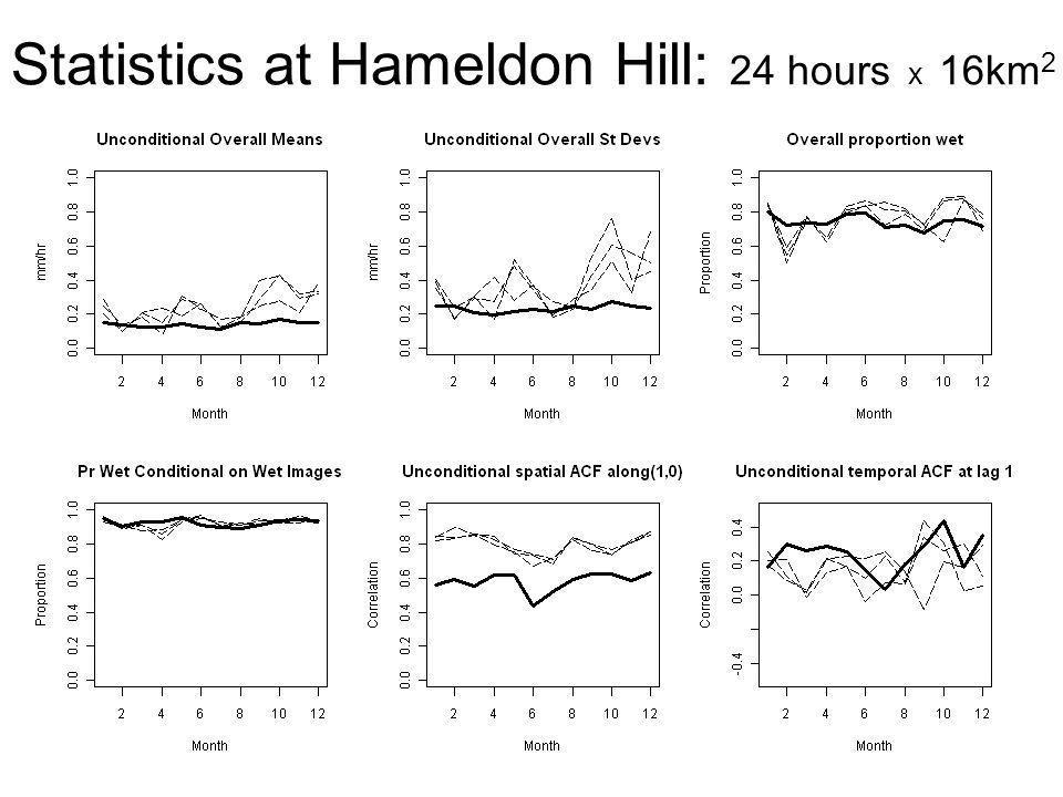 Statistics at Hameldon Hill: 24 hours x 16km 2