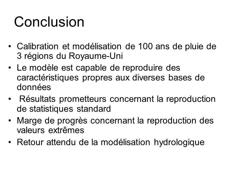 Conclusion Calibration et modélisation de 100 ans de pluie de 3 régions du Royaume-Uni Le modèle est capable de reproduire des caractéristiques propre