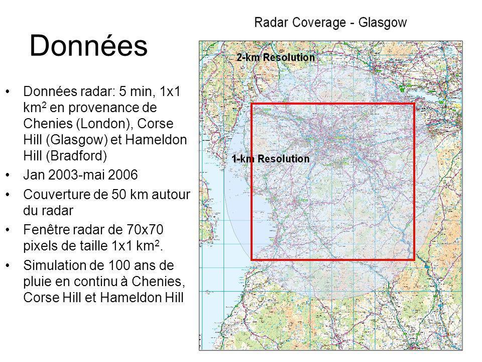 Données Données radar: 5 min, 1x1 km 2 en provenance de Chenies (London), Corse Hill (Glasgow) et Hameldon Hill (Bradford) Jan 2003-mai 2006 Couvertur