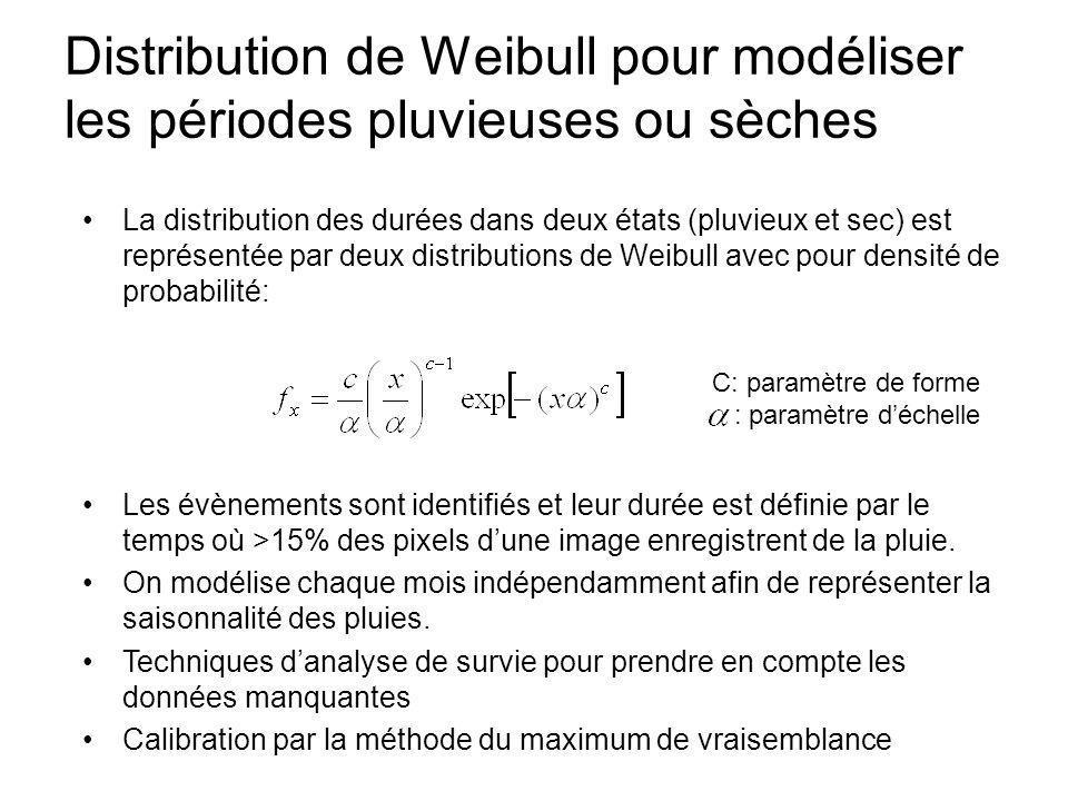 La distribution des durées dans deux états (pluvieux et sec) est représentée par deux distributions de Weibull avec pour densité de probabilité: Les é