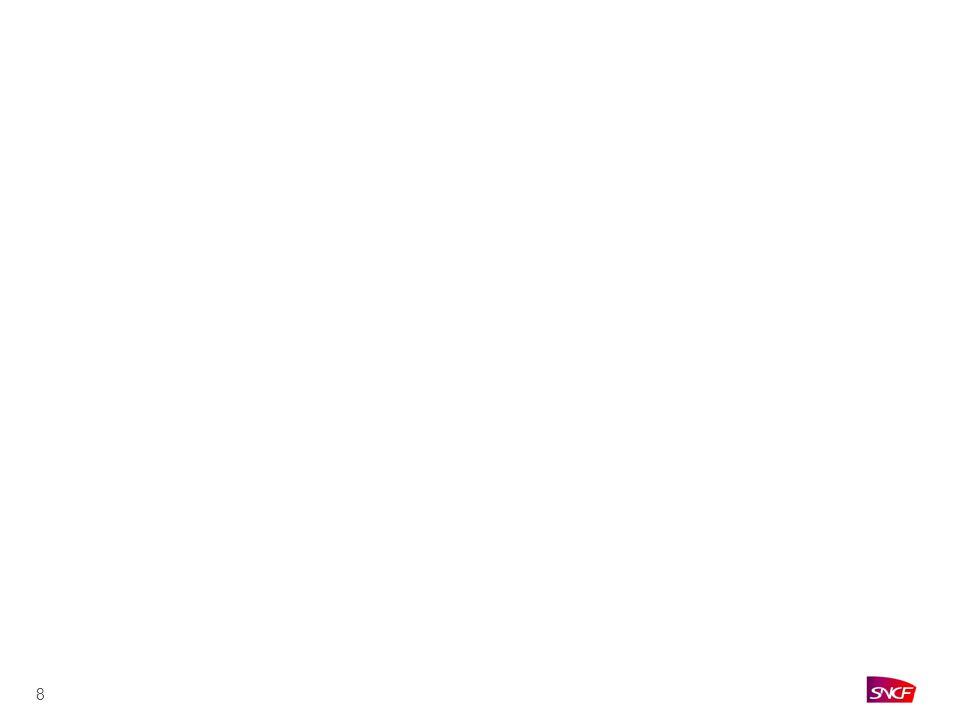 19 Bénéfices pour tous Une navigation simplifiée qui profite à tous Une démarche (label) qui améliore limage de lEntreprise Un site qui touche un « public » dinternaute plus large Une augmentation de laudience par un meilleur référencement Un atout supplémentaire pour se démarquer face à la concurrence