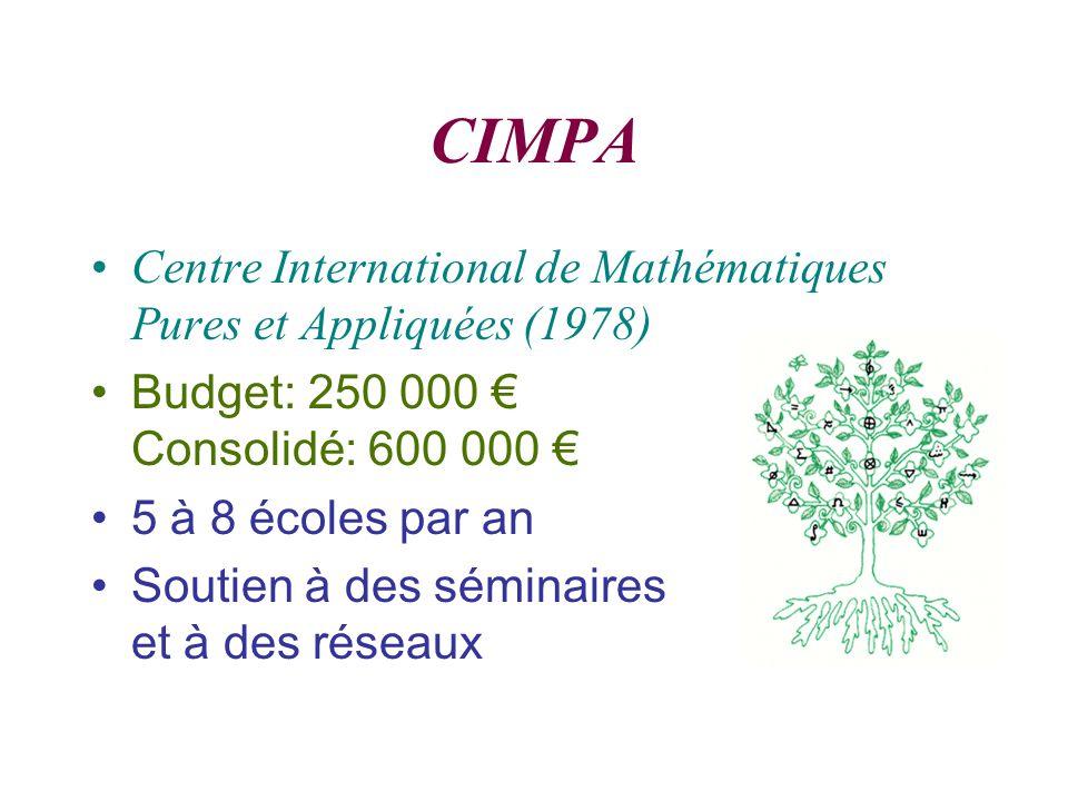 CIMPA Centre International de Mathématiques Pures et Appliquées (1978) Budget: 250 000 Consolidé: 600 000 5 à 8 écoles par an Soutien à des séminaires et à des réseaux