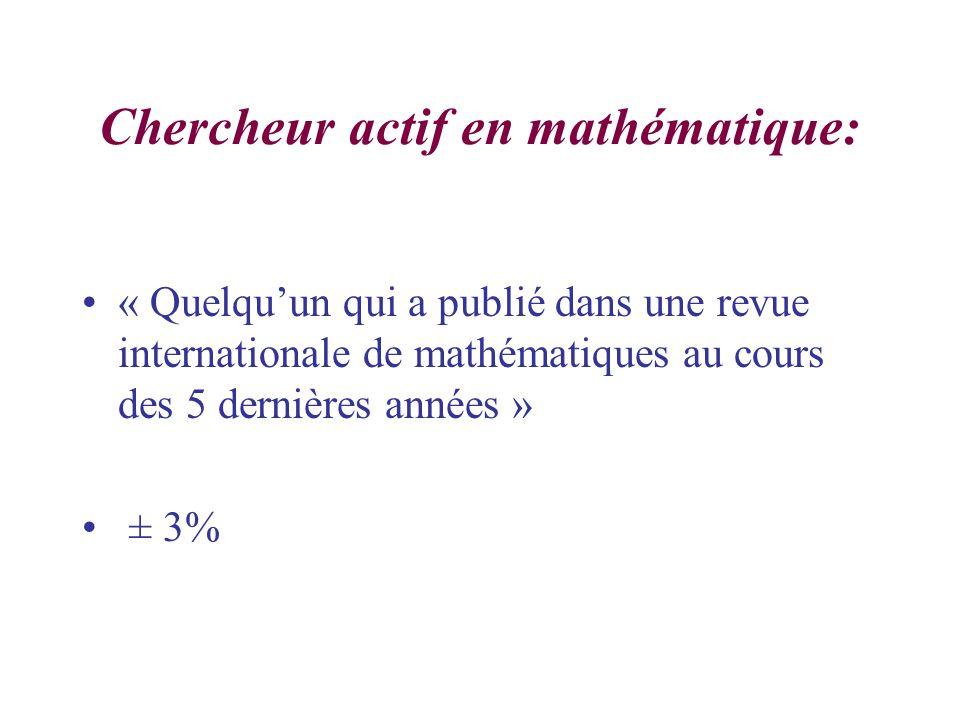 Chercheur actif en mathématique: « Quelquun qui a publié dans une revue internationale de mathématiques au cours des 5 dernières années » ± 3%