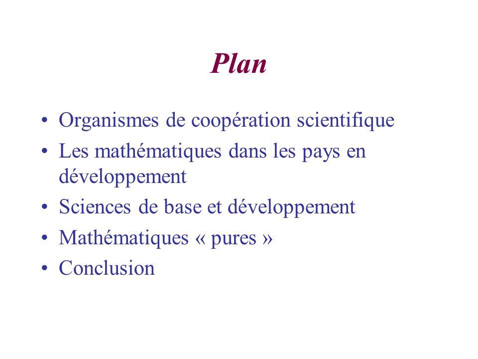 Mathématiciens en Afrique Source: World Directory of Mathematicians