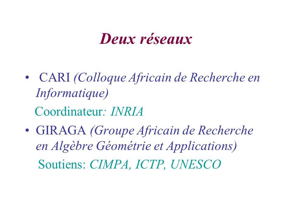 Deux réseaux CARI (Colloque Africain de Recherche en Informatique) Coordinateur: INRIA GIRAGA (Groupe Africain de Recherche en Algèbre Géométrie et Applications) Soutiens: CIMPA, ICTP, UNESCO