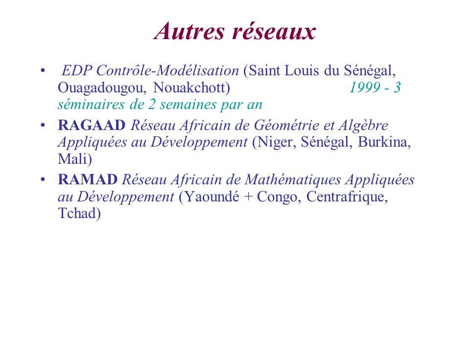Autres réseaux EDP Contrôle-Modélisation (Saint Louis du Sénégal, Ouagadougou, Nouakchott) 1999 - 3 séminaires de 2 semaines par an RAGAAD Réseau Africain de Géométrie et Algèbre Appliquées au Développement (Niger, Sénégal, Burkina, Mali) RAMAD Réseau Africain de Mathématiques Appliquées au Développement (Yaoundé + Congo, Centrafrique, Tchad)