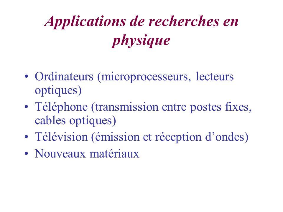 Applications de recherches en physique Ordinateurs (microprocesseurs, lecteurs optiques) Téléphone (transmission entre postes fixes, cables optiques) Télévision (émission et réception dondes) Nouveaux matériaux