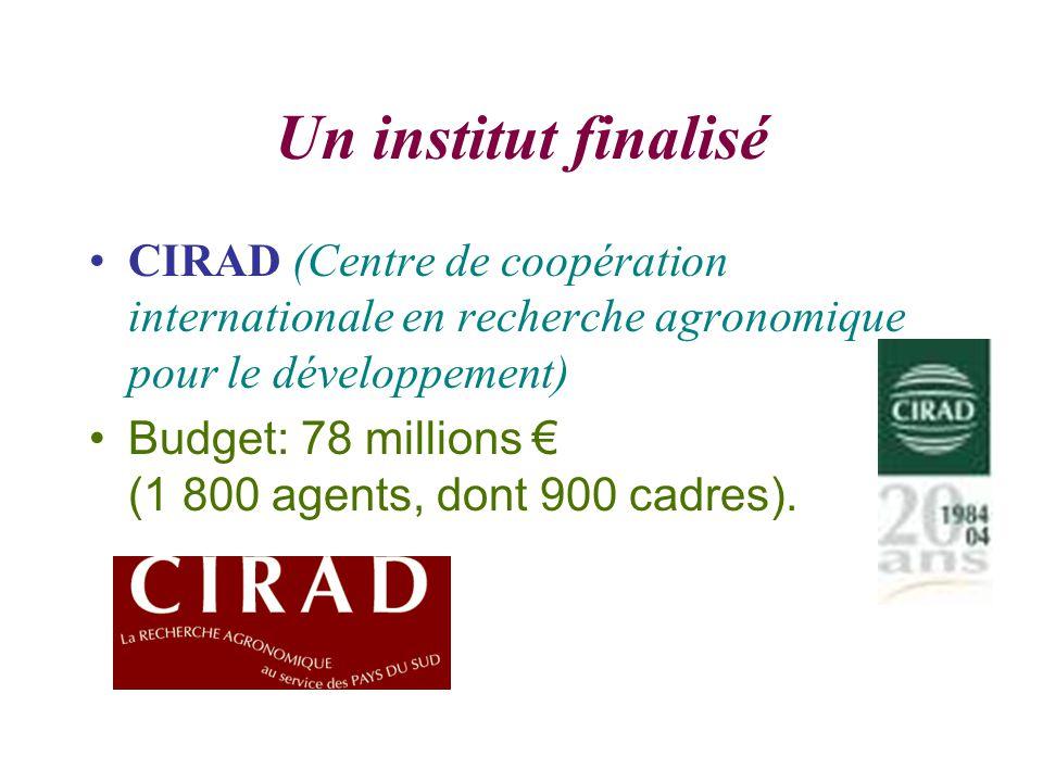 Un institut finalisé CIRAD (Centre de coopération internationale en recherche agronomique pour le développement) Budget: 78 millions (1 800 agents, dont 900 cadres).