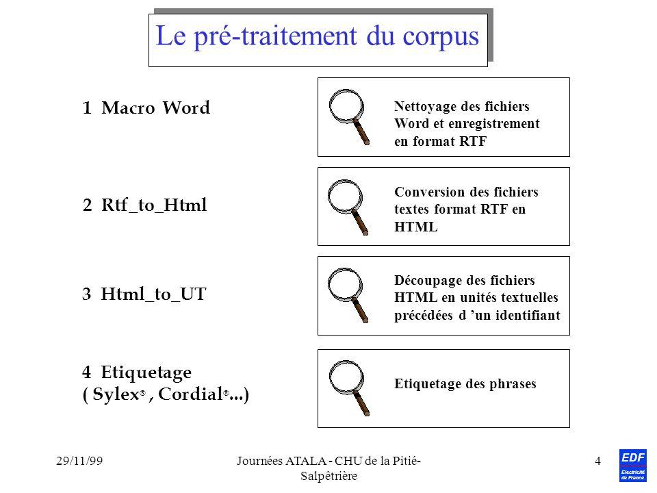 EDF Electricité de France 29/11/99Journées ATALA - CHU de la Pitié- Salpêtrière 4 Conversion des fichiers textes format RTF en HTML 1 Macro Word 2 Rtf