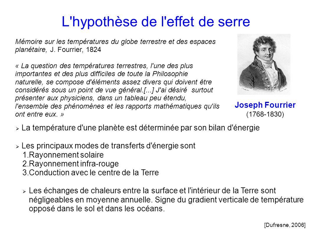 L hypothèse de l effet de serre Joseph Fourrier (1768-1830) Mémoire sur les températures du globe terrestre et des espaces planétaire, J.