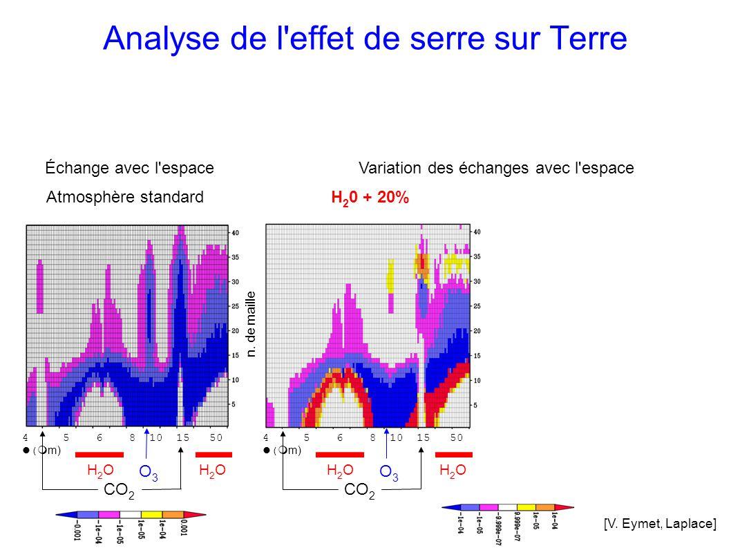 Analyse de l effet de serre sur Terre Atmosphère standard n.