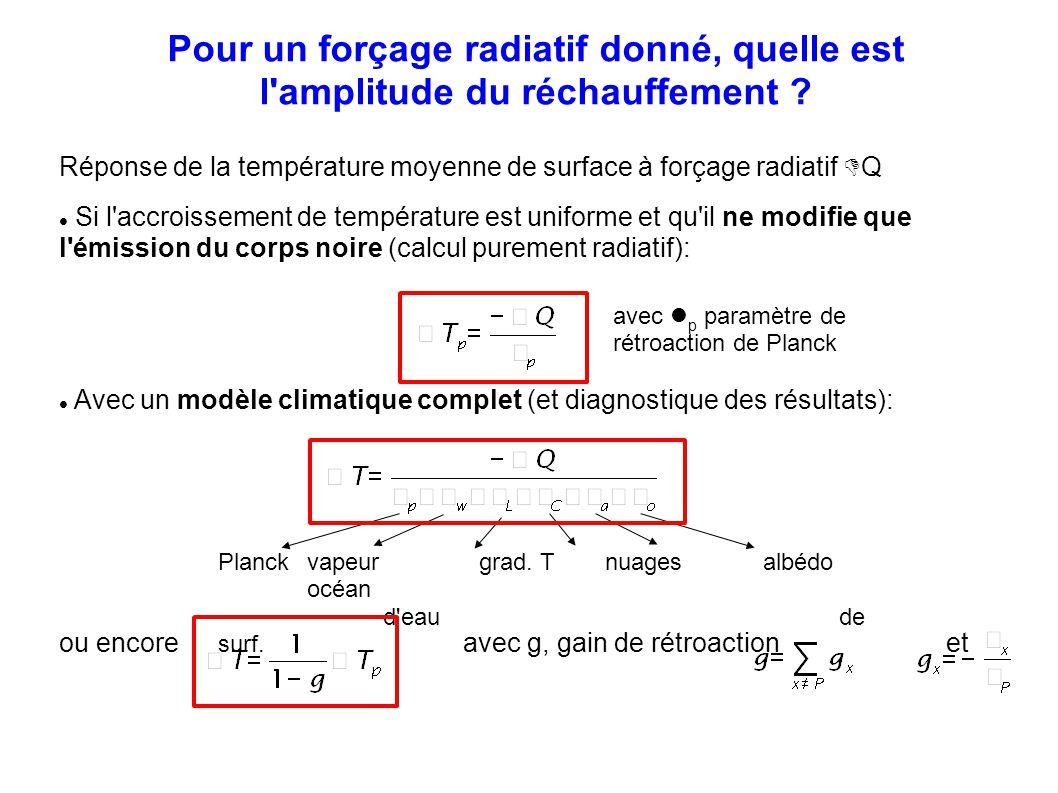 Pour un forçage radiatif donné, quelle est l amplitude du réchauffement .