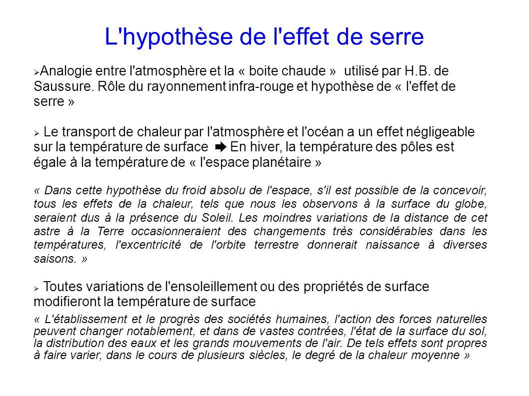 L hypothèse de l effet de serre Analogie entre l atmosphère et la « boite chaude » utilisé par H.B.