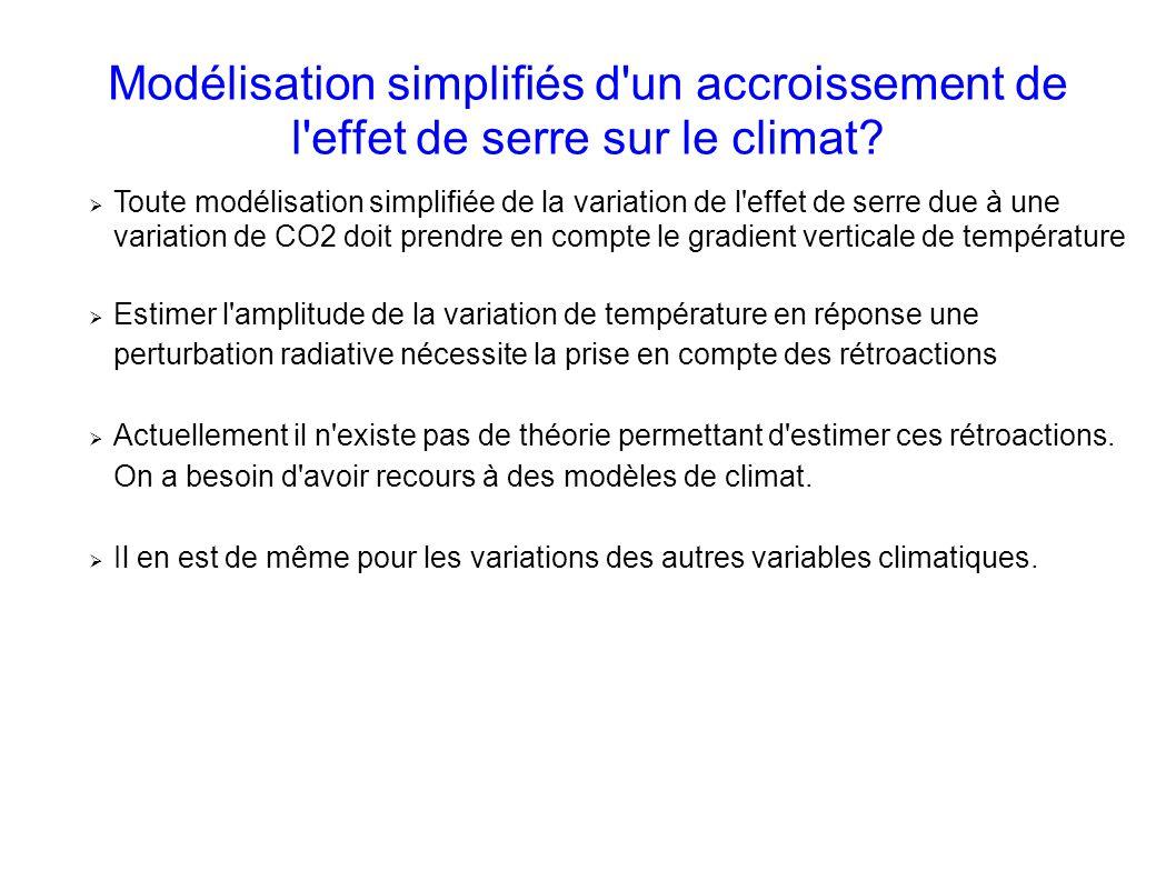 Modélisation simplifiés d un accroissement de l effet de serre sur le climat.