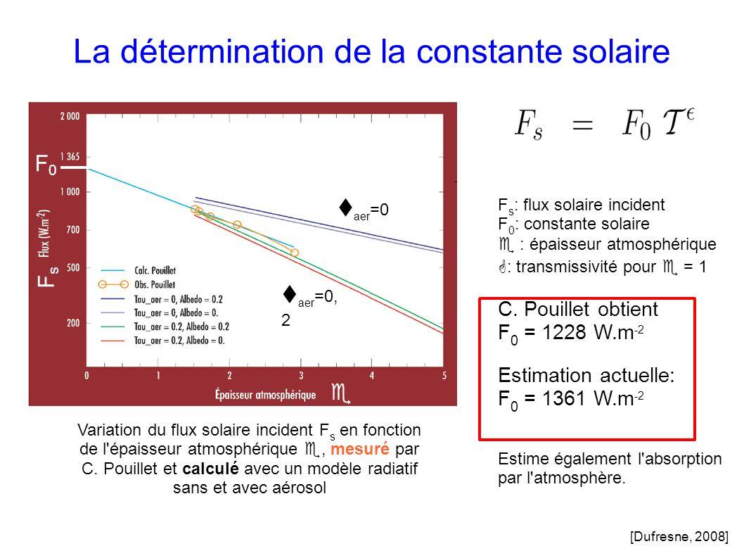 La détermination de la constante solaire Variation du flux solaire incident F s en fonction de l épaisseur atmosphérique, mesuré par C.