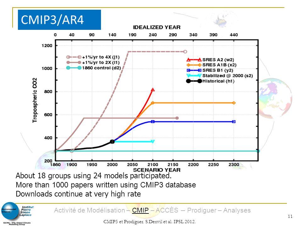 Activité de Modélisation – CMIP – ACCÈS – Prodiguer – Analyses CMIP5 et Prodiguer. S.Denvil et al. IPSL 2012. 11 About 18 groups using 24 models parti