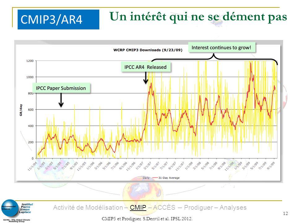 Activité de Modélisation – CMIP – ACCÈS – Prodiguer – Analyses CMIP5 et Prodiguer. S.Denvil et al. IPSL 2012. 12 Un intérêt qui ne se dément pas CMIP3