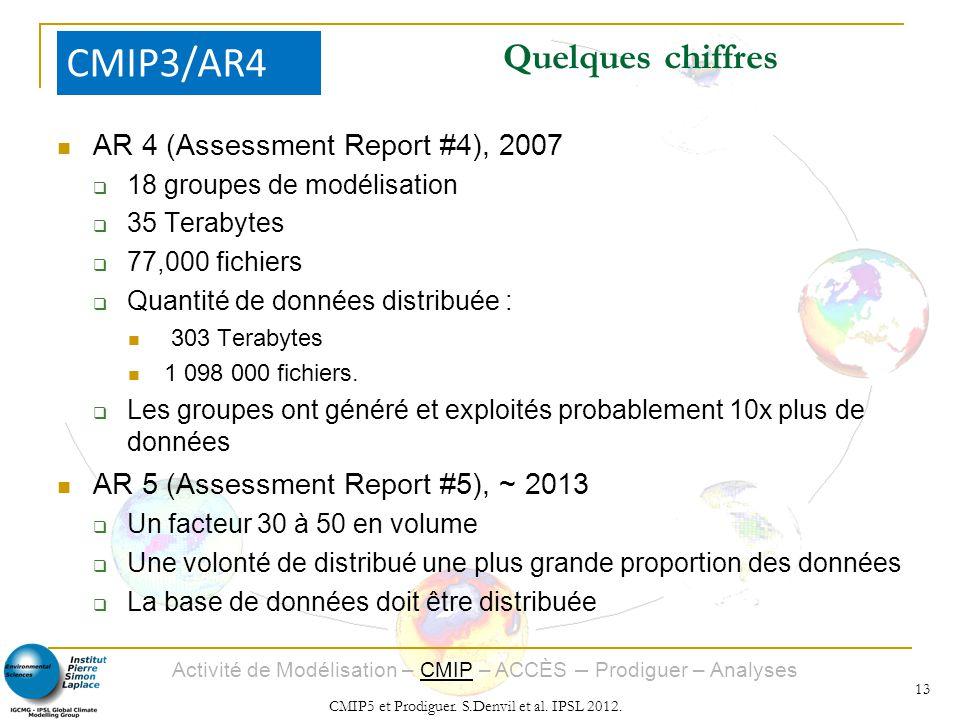 Activité de Modélisation – CMIP – ACCÈS – Prodiguer – Analyses CMIP5 et Prodiguer. S.Denvil et al. IPSL 2012. 13 Quelques chiffres AR 4 (Assessment Re