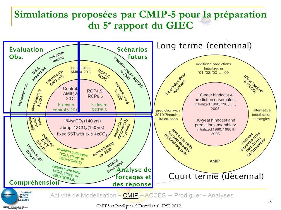 Activité de Modélisation – CMIP – ACCÈS – Prodiguer – Analyses CMIP5 et Prodiguer. S.Denvil et al. IPSL 2012. 16 Simulations proposées par CMIP-5 pour