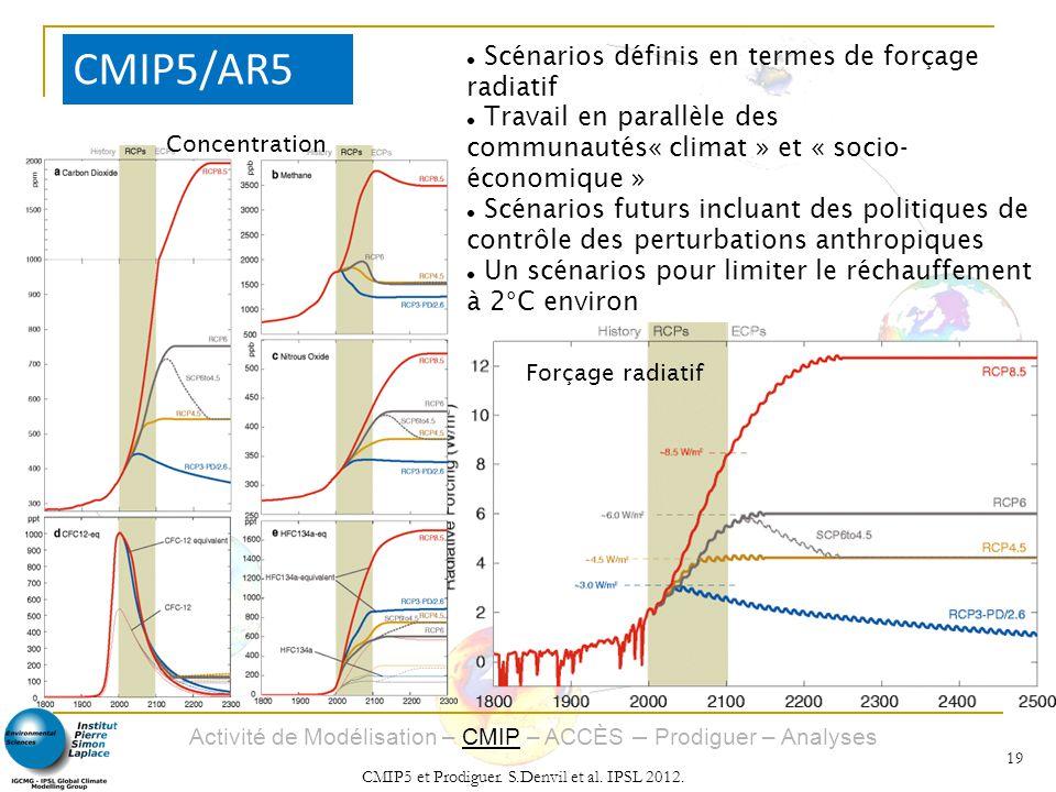 Activité de Modélisation – CMIP – ACCÈS – Prodiguer – Analyses CMIP5 et Prodiguer. S.Denvil et al. IPSL 2012. 19 Scénarios définis en termes de forçag