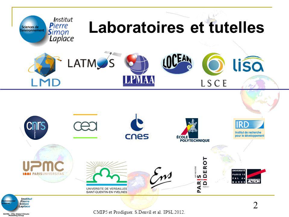 CMIP5 et Prodiguer.S.Denvil et al. IPSL 2012. 3 PLAN 1.