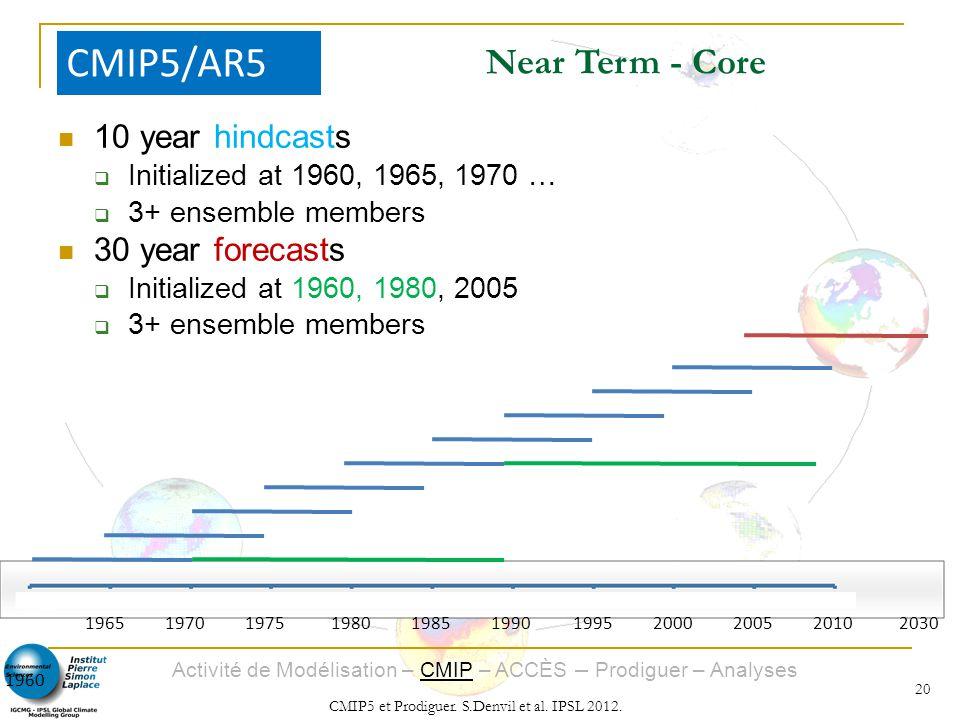 Activité de Modélisation – CMIP – ACCÈS – Prodiguer – Analyses CMIP5 et Prodiguer. S.Denvil et al. IPSL 2012. 20 Near Term - Core 10 year hindcasts In