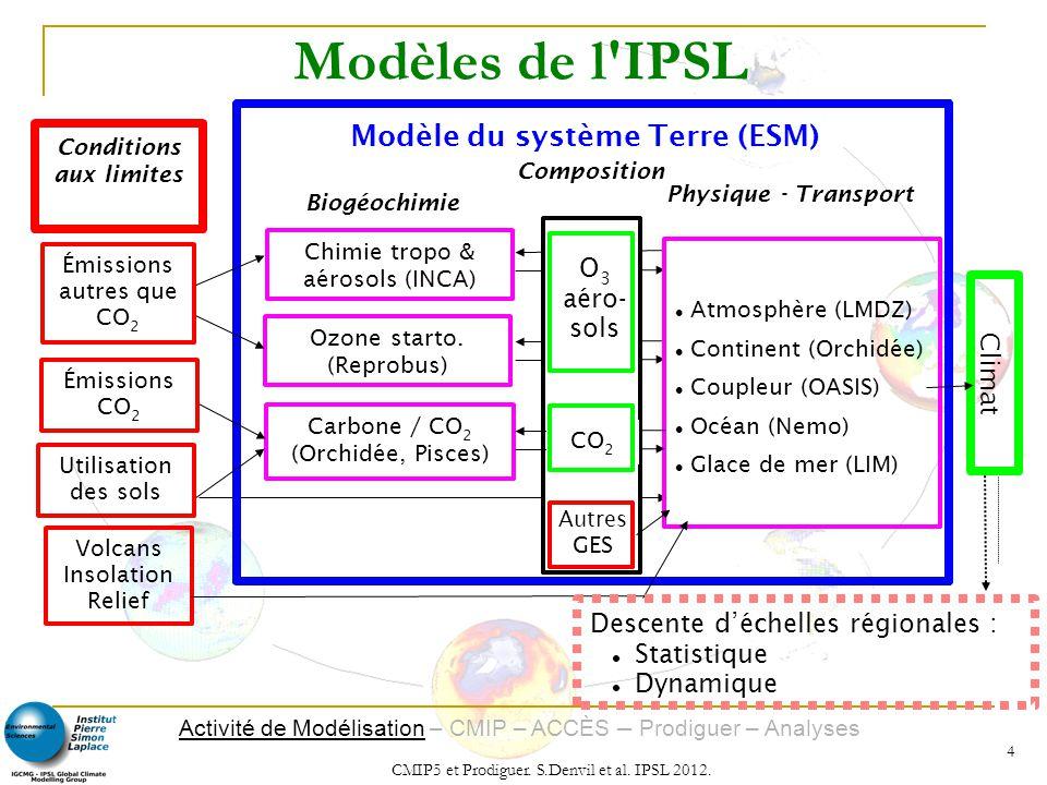 Activité de Modélisation – CMIP – ACCÈS – Prodiguer – Analyses CMIP5 et Prodiguer. S.Denvil et al. IPSL 2012. 4 Modèles de l'IPSL Chimie tropo & aéros