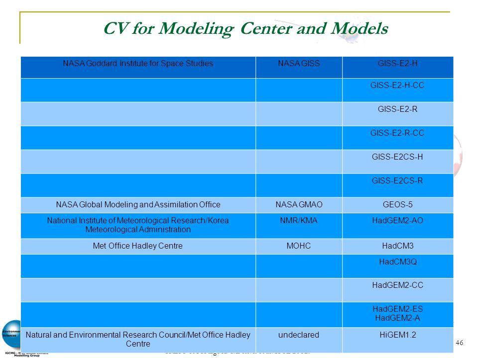 Activité de Modélisation – CMIP – ACCÈS – Prodiguer – Analyses CMIP5 et Prodiguer. S.Denvil et al. IPSL 2012. 46 CV for Modeling Center and Models NAS