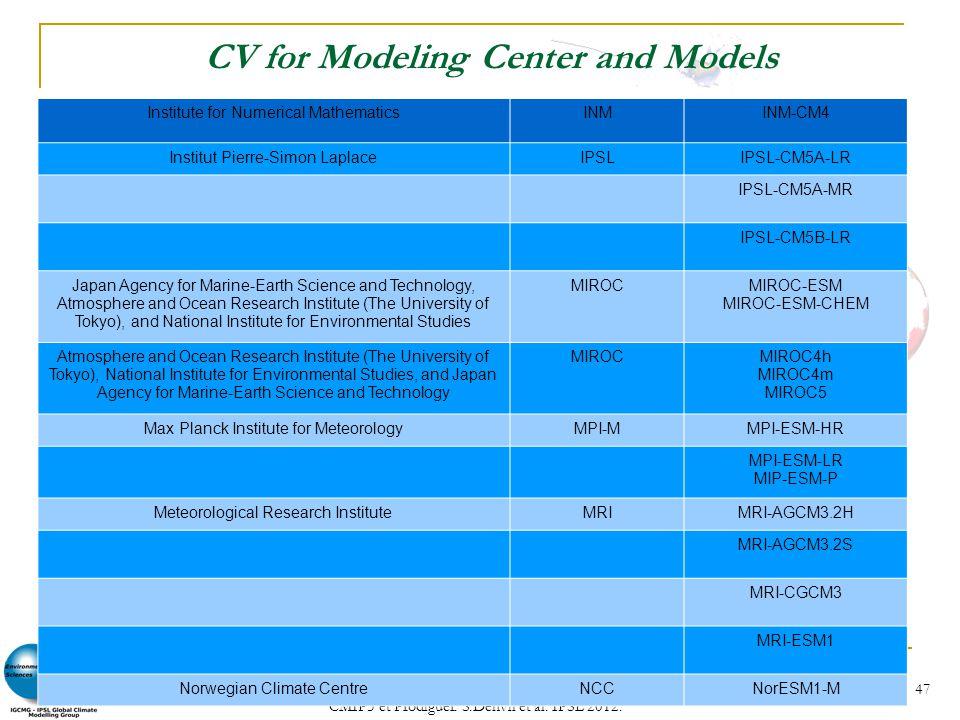 Activité de Modélisation – CMIP – ACCÈS – Prodiguer – Analyses CMIP5 et Prodiguer. S.Denvil et al. IPSL 2012. 47 CV for Modeling Center and Models Ins