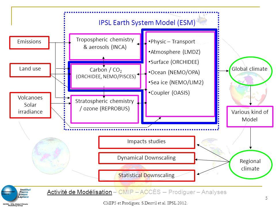Activité de Modélisation – CMIP – ACCÈS – Prodiguer – Analyses CMIP5 et Prodiguer. S.Denvil et al. IPSL 2012. 5 Tropospheric chemistry & aerosols (INC